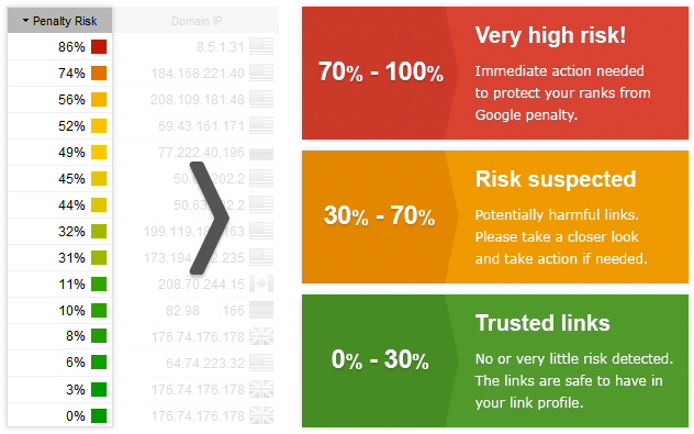 Link Risk Audit